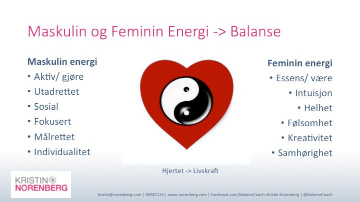 Feminin og maskulin energi